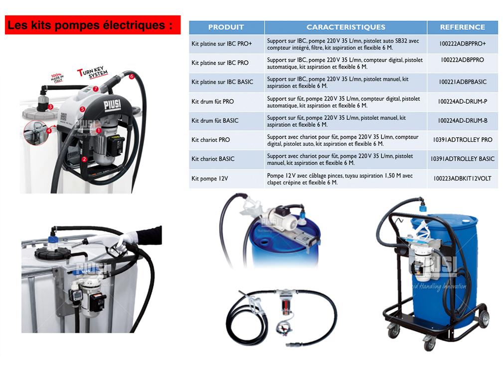 Acheter de l'AdBlue - Les kits pompes électrique
