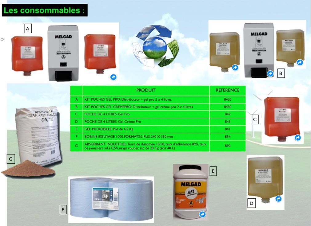 Additif moteur, additif carburant et consommable